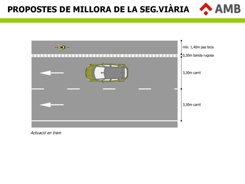 Presentacio-AMB_C-31_SV-Vianants_i_ciclistes_v3-012