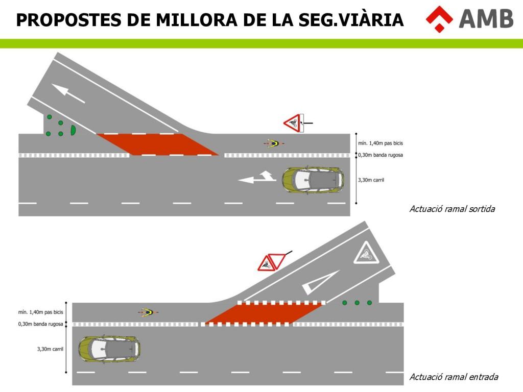 Presentacio-AMB_C-31_SV-Vianants_i_ciclistes_v3-013