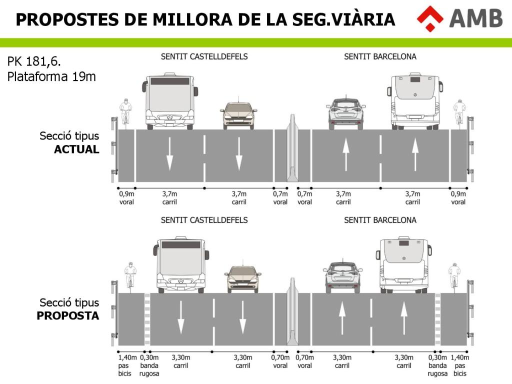Presentacio-AMB_C-31_SV-Vianants_i_ciclistes_v3-016