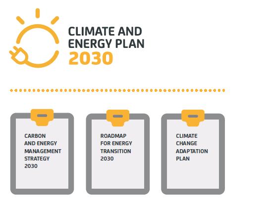 El Covenant of Mayors fa ressò del Pla Clima Energia 2030 de l'AMB