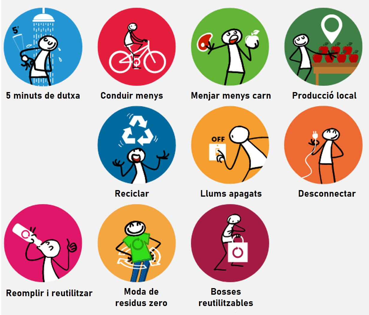 icons climate-accion